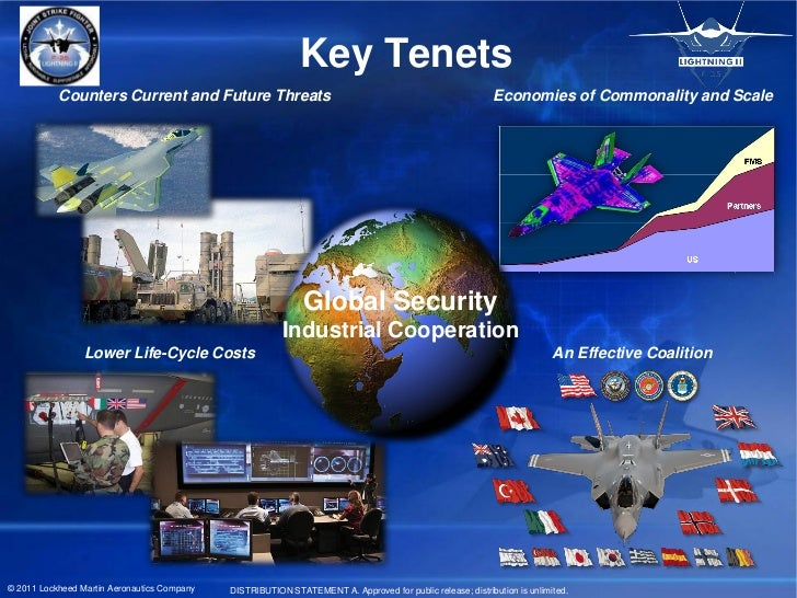 Key Tenets           Counters Current and Future Threats                                                              Econ...