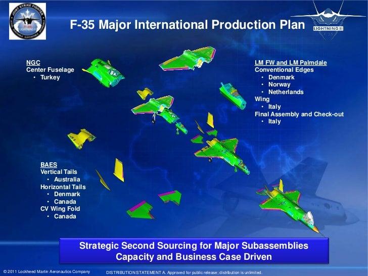 F-35 Major International Production Plan           NGC                                                                    ...