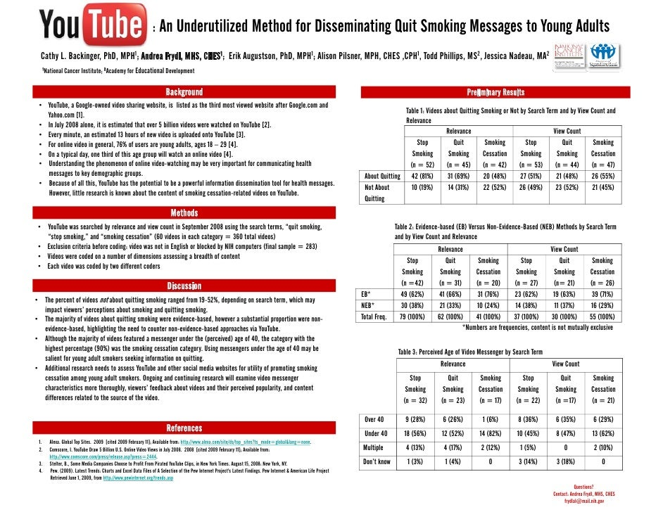 : An Underutilized Method for Disseminating Quit Smoking Messages to Young Adults   Cathy L. Backinger, PhD, MPH1; Andrea ...