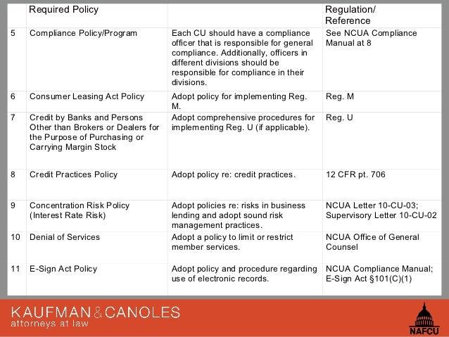 Consumer Compliance Examination Manual