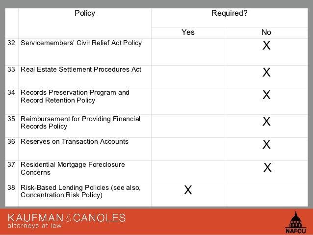NCUA Board of Directors Policies