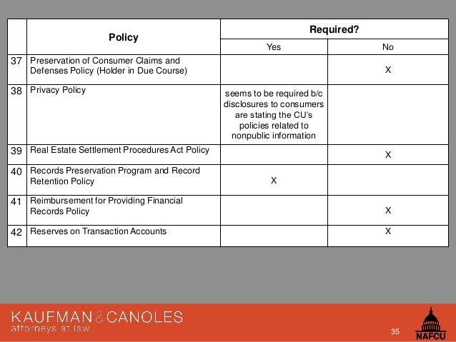 NCUA Board of Directors Policies slideshare - 웹
