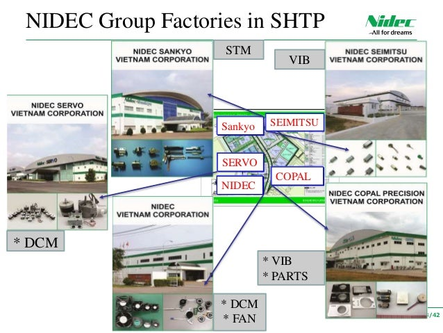 Nidec Copal Vietnam Corporation Profile