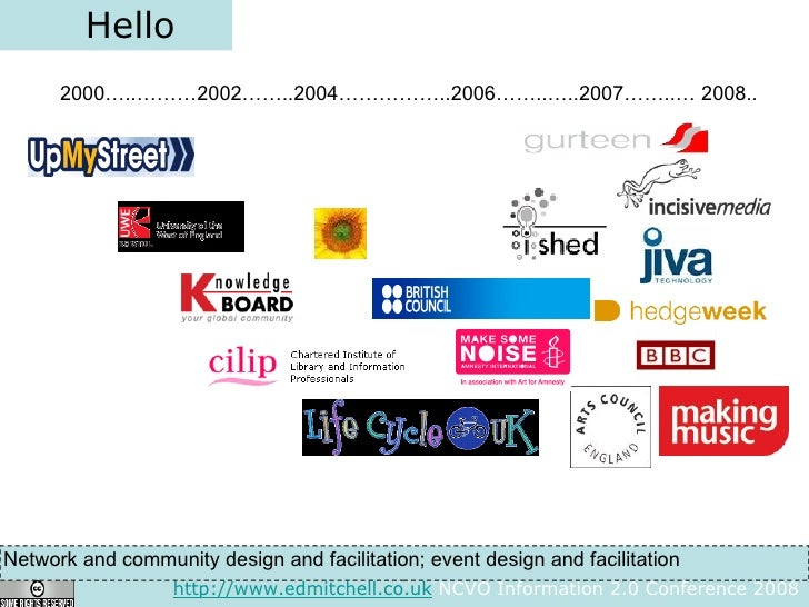 Hello http://www.edmitchell.co.uk  NCVO Information 2.0 Conference 2008  Network and community design and facilitation; ev...