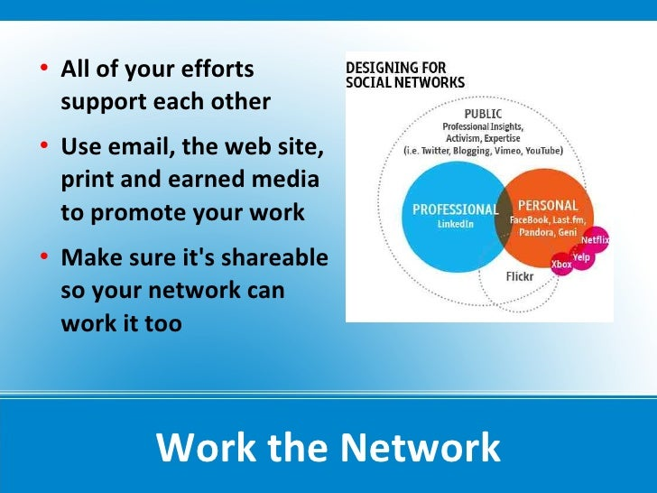    All of your efforts     support each other    Use email, the web site,     print and earned media     to promote your...
