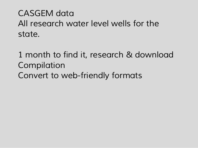 California Water Data