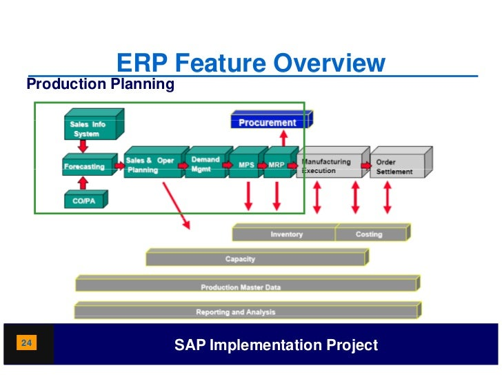 Sap overview pdf.