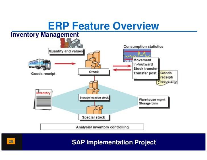 Sap Overview pdf