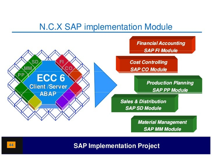 Sap All Modules Pdf