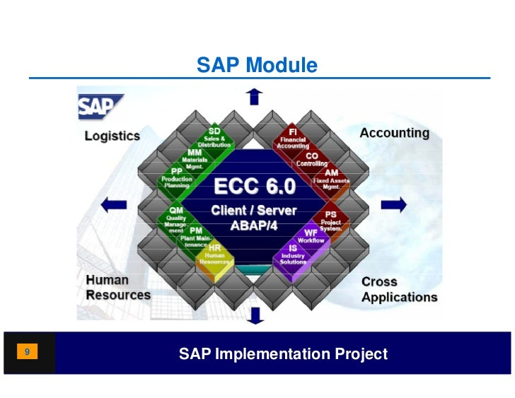 Sap Ecc 6 0 Diagram Simple Guide About Wiring Diagram