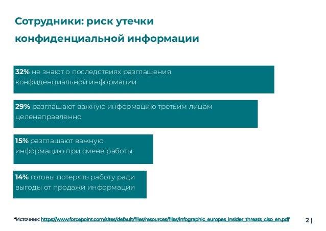 Чек-лист по защите важной информации от Legaltax Slide 2