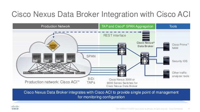 TechWiseTV Workshop: Nexus Data Broker