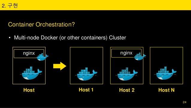2. 구현 Container Orchestration? • Multi-node Docker (or other containers) Cluster 24 Host Host 1 Host 2 Host N nginx nginx