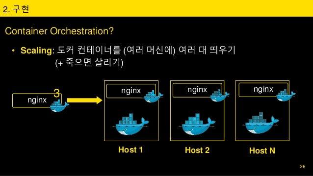 2. 구현 Container Orchestration? • Scaling: 도커 컨테이너를 (여러 머신에) 여러 대 띄우기 (+ 죽으면 살리기) 26 Host 1 Host 2 Host N nginx 3 nginx ngi...