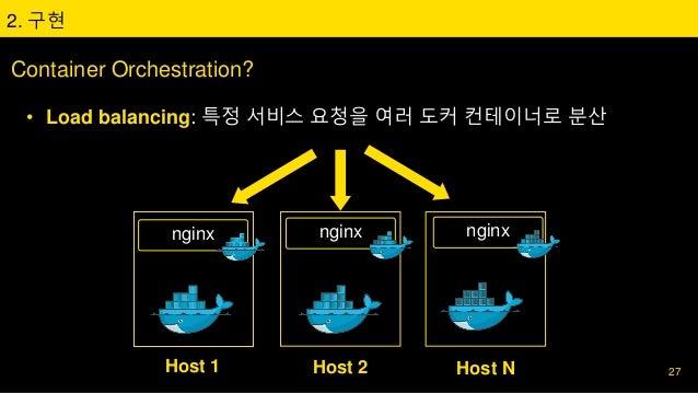 2. 구현 Container Orchestration? • Load balancing: 특정 서비스 요청을 여러 도커 컨테이너로 분산 27Host 1 Host 2 Host N nginx nginx nginx