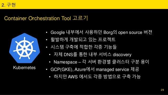 2. 구현 • Google 내부에서 사용하던 Borg의 open source 버젼 • 활발하게 개발되고 있는 프로젝트 • 시스템 구축에 적합한 각종 기능들 • 자체 DNS를 통한 내부 서비스 discovery • Nam...