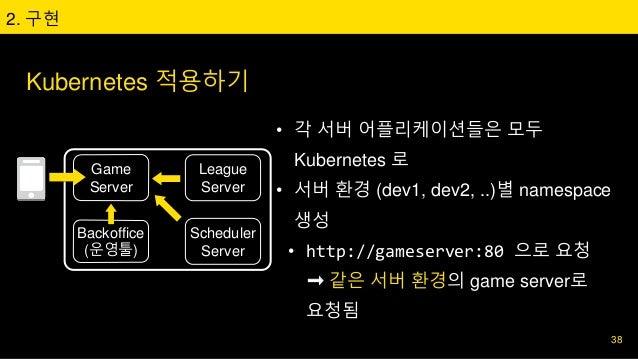 2. 구현 Kubernetes 적용하기 • 각 서버 어플리케이션들은 모두 Kubernetes 로 • 서버 환경 (dev1, dev2, ..)별 namespace 생성 • http://gameserver:80 으로 요청 ...