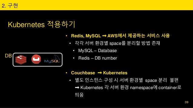 2. 구현 Kubernetes 적용하기 • Redis, MySQL ➞ AWS에서 제공하는 서비스 사용 • 각각 서버 환경별 space를 분리할 방법 존재 • MySQL – Database • Redis – DB numb...
