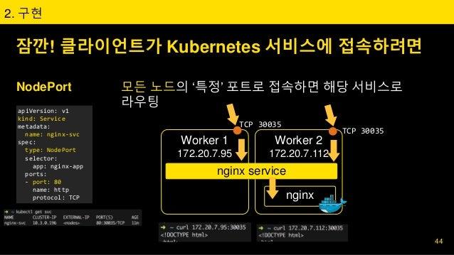 잠깐! 클라이언트가 Kubernetes 서비스에 접속하려면 NodePort 2. 구현 apiVersion: v1 kind: Service metadata: name: nginx-svc spec: type: NodePor...
