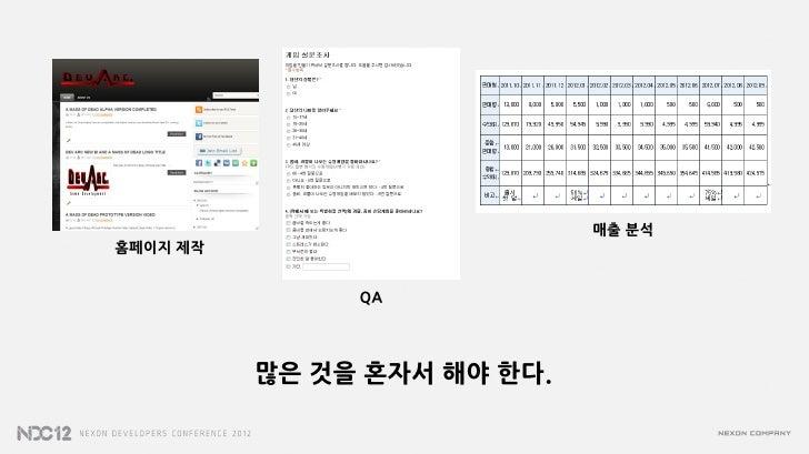 매출 분석홈페이지 제작               QA          많은 것을 혼자서 해야 한다.