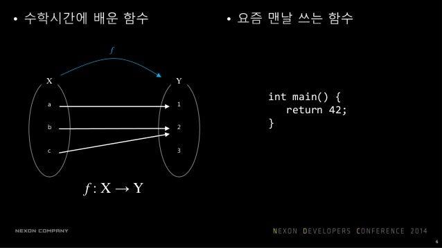 a b c 1 2 3 X Y f : X → Y ㄱ ㄴ ㄷ Z g : Y → Z f g 7