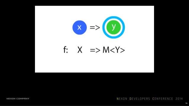 a = unit(2) b = a.flatMap(x -> unit(x+3)) c = b.flatMap(y -> unit(y+4)) // c == unit(9) +3 +4 77