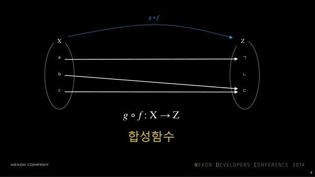 … int y = f(x); int z = g(y); … 9 컨트롤이 움직이면서 한 줄씩, 순차적으로 실행함 → 명령형, 절차적