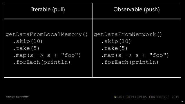 x + y Observable<int> zip(Observable<int> xs, Observable<int> ys) { return zip(xs, ys, (x, y) -> x + y); } yx 87