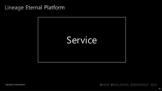 Service A Service B Service D Service C Service E 95