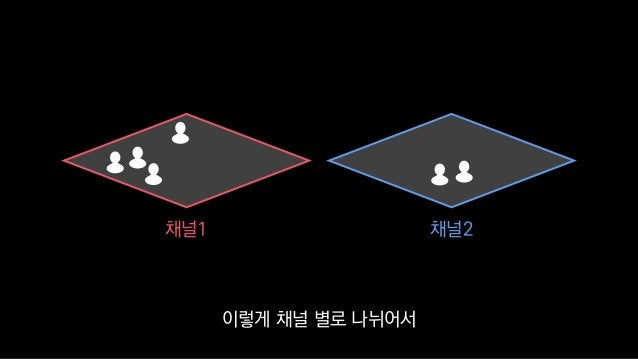 채널1 채널2 같은 채널에 있는 플레이어끼리만 서로 동기화되고