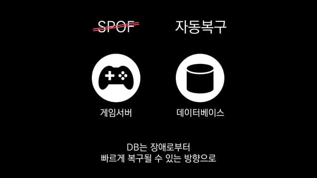 SPOF 자동복구 게임서버 데이터베이스 기술을 선택하는 것이었습니다.