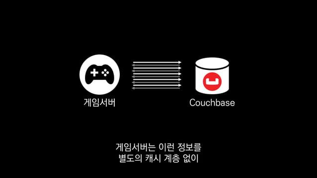 Couchbase게임서버 Couchbase에서 직접 읽고 쓰고 있습니다.
