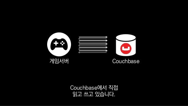 Couchbase게임서버 그래도 괜찮을 정도로 Couchbase의 읽기/쓰기 성능은 굉장히 좋죠.