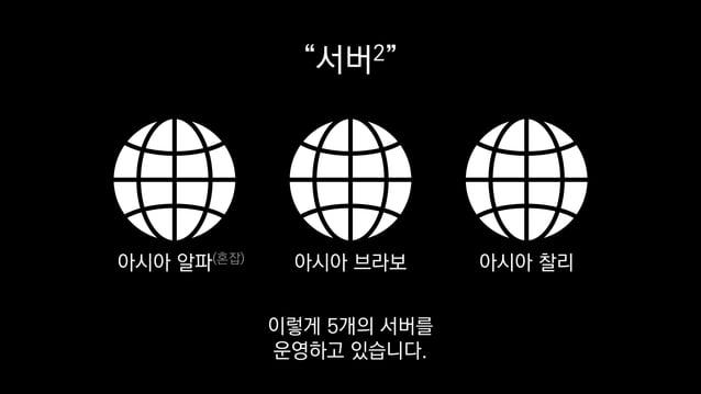 """""""서버2"""" 아시아 알파(혼잡) 아시아 브라보 아시아 찰리 이렇게 5개의 서버를 운영하고 있습니다."""
