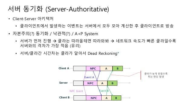 Ue4 dedicated server cpu v