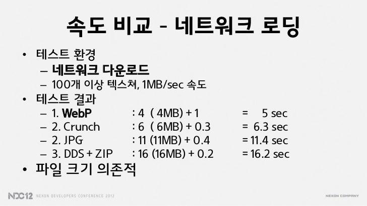속도 비교 – 네트워크 로딩• 테스트 환경  – 네트워크 다운로드 – 100개 이상 텍스쳐, 1MB/sec 속도• 테스트 결과 –   1. WebP        : 4 ( 4MB) + 1      = 5 sec –   ...