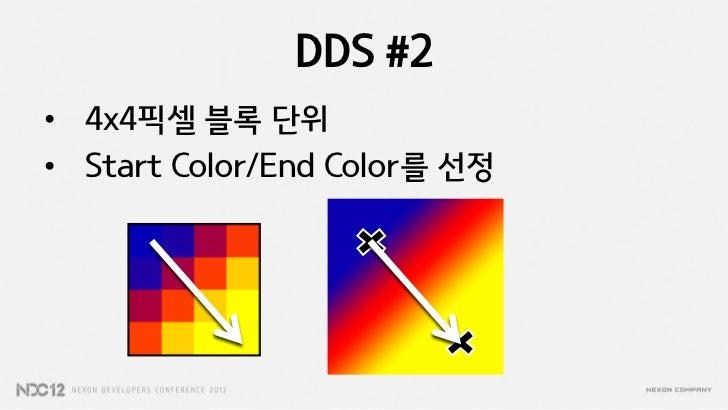 DDS #2• 4x4픽셀 블록 단위• Start Color/End Color를 선정