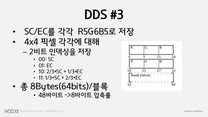 DDS #3•   SC/EC를 각각 R5G6B5로 저장•   4x4 픽셀 각각에 대해    – 2비트 인덱싱을 저장     •   00: SC     •   01: EC     •   10: 2/3*SC + 1/3*EC...