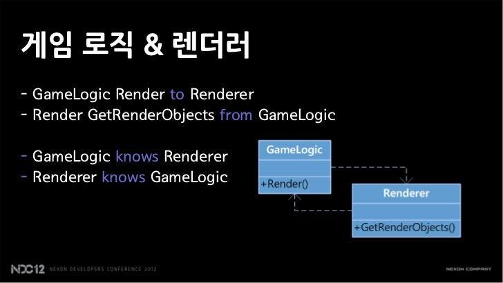 게임 로직 & 렌더러- GameLogic Render to Renderer- Render GetRenderObjects from GameLogic- GameLogic knows Renderer- Renderer know...