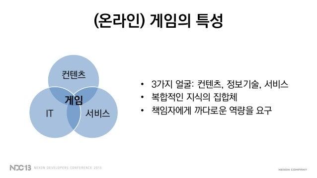 (온라인) 게임의 특성컨텐츠서비스IT게임• 3가지 얼굴: 컨텐츠, 정보기술, 서비스• 복합적인 지식의 집합체• 책임자에게 까다로운 역량을 요구