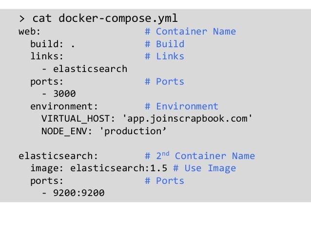 Running docker in development production ndcoslo 2015 for Docker consul dns