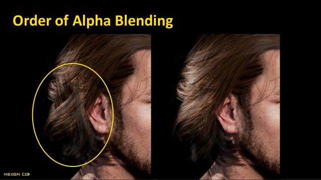 Order of Alpha Blending