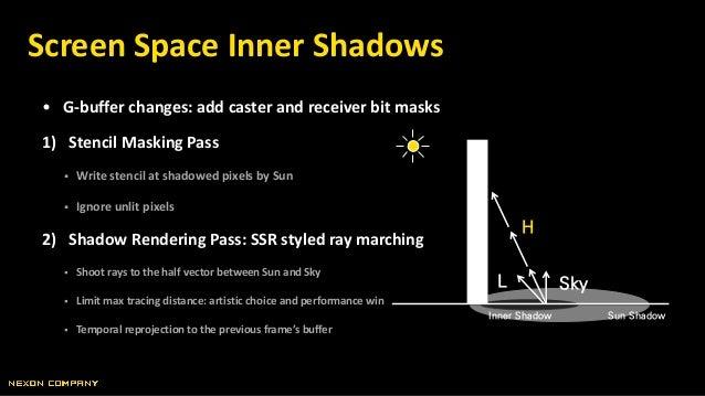 Run-time Rigged Physics Simulation