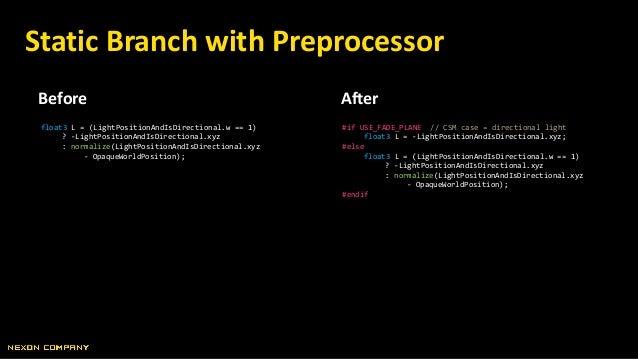 Before After Rearrange Scalar/Vector Operation float3 DiffuseLighting = (TangentDiffuse * GBuffer.DiffuseColor) / PI * NoL...