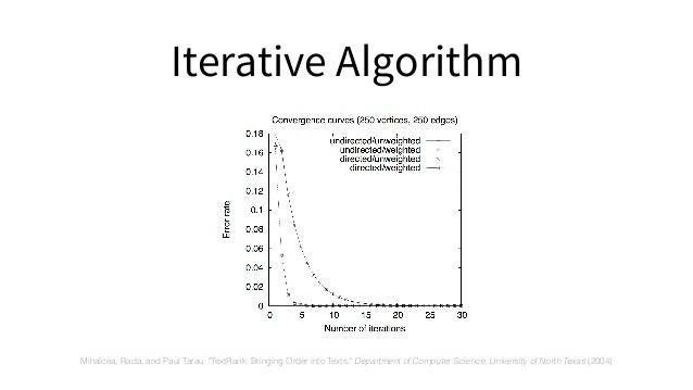 "Iterative Algorithm Mihalcea, Rada, and Paul Tarau. ""TextRank: Bringing Order into Texts."" Department of Computer Science,..."