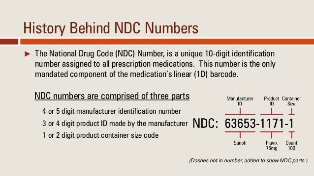 who assigns your ndc number
