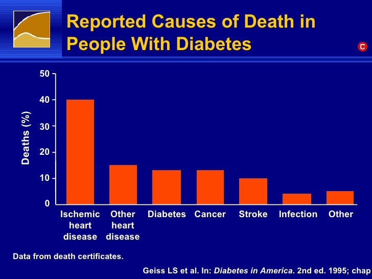 diabetes epidemiology Diabetes mellitus occurs throughout the world, but is more common (especially type 2) in the more developed countries the greatest increase in prevalence is, .