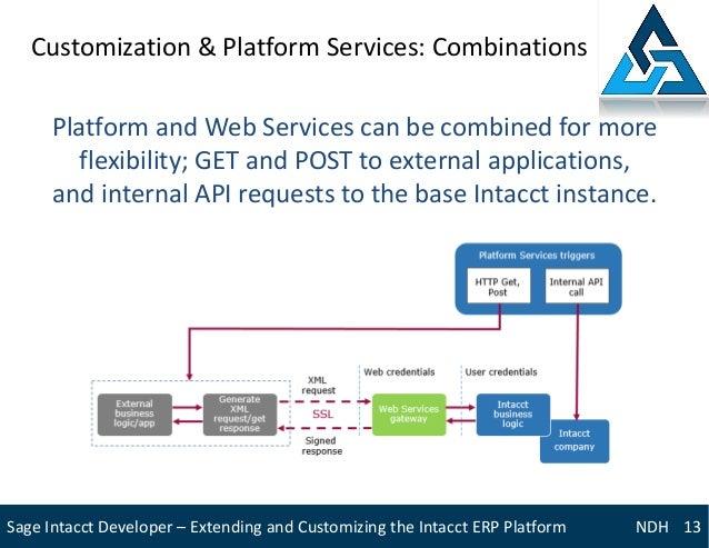 Sage Intacct Developer - Extending and Customizing Intacct
