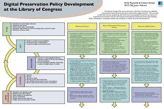Emily Reynolds & Chelcie RowellDigital Preservation Policy Development                                                    ...