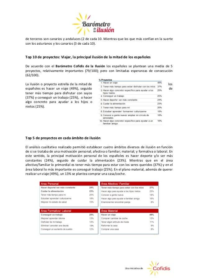 de terceros son canarios y andaluces (2 de cada 10. Mientras que los que más confían en la suerteson los asturianos y los ...
